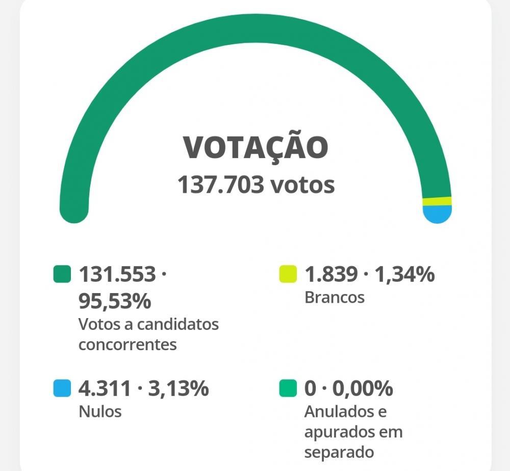 Foto: Divulgação/Ilustração -TSE